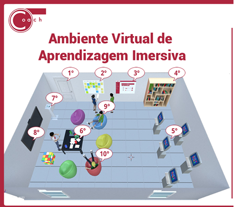 pbl-coach_ambiente
